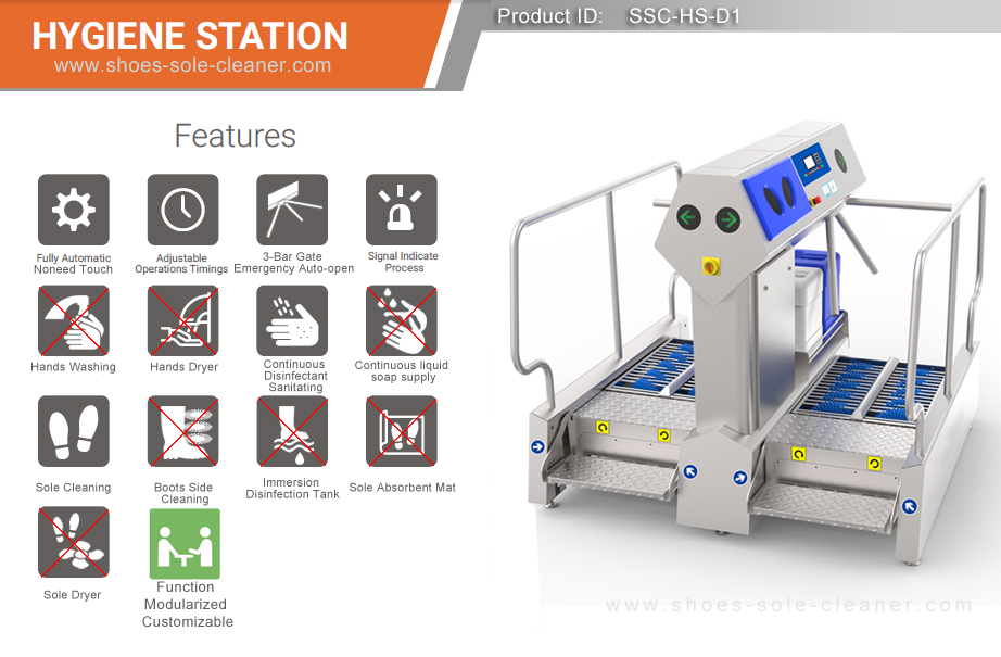 Hygiene station, entrance cleaning system